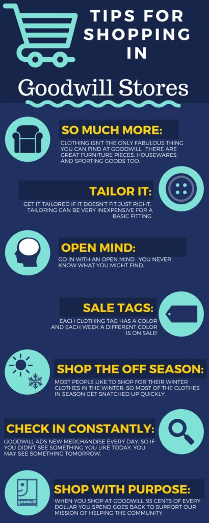 Tips for shopping in